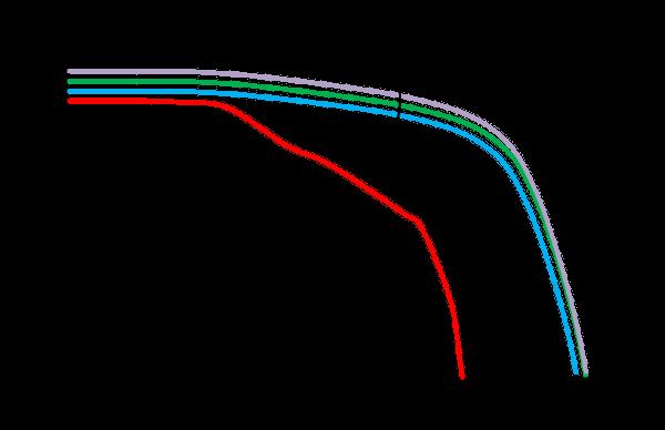 複数ストリングの相対比較による異常ストリング判定