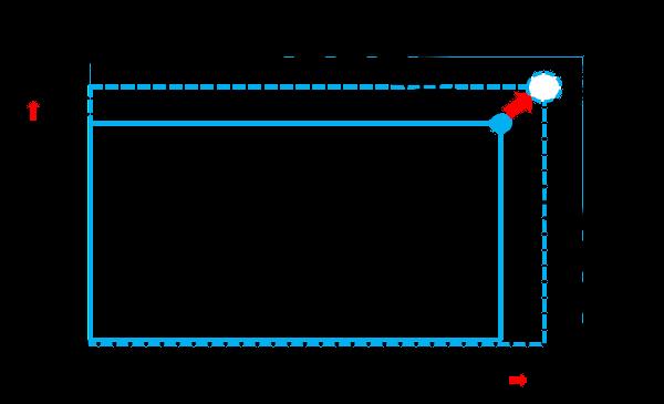 長方形の面積の比較でつかむFF値