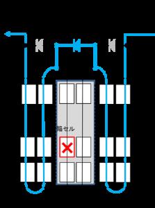 モジュール内に異常が生じた時の電流経路