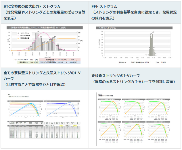 解析画面の一例