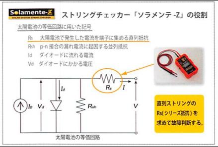 図45 ストリングの投下回路でのインピーダンス測定説明図