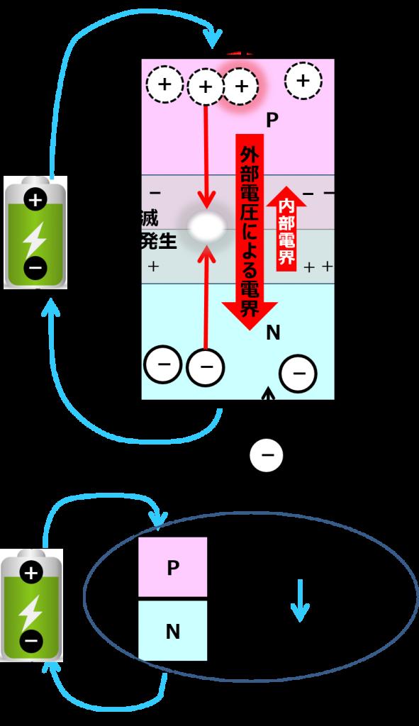 バイパスダイオードのPN接合体と記号の関係