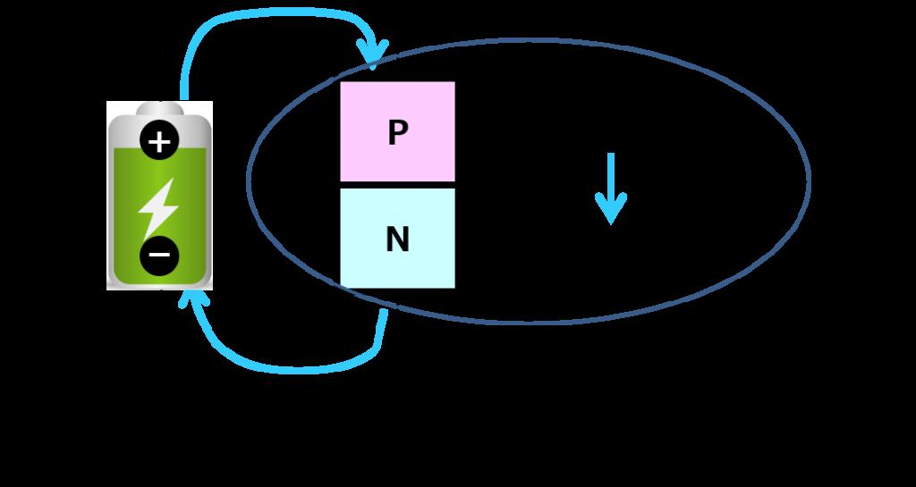 バイパスダイオードにおけるPN接合体と記号の関係