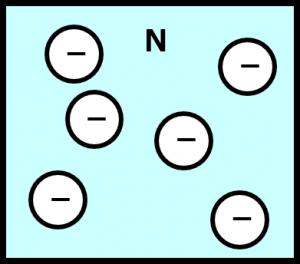 N型半導体イメージ