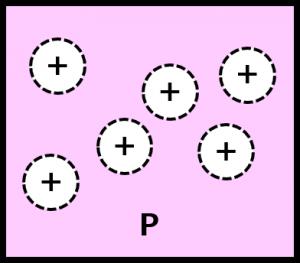 P型半導体イメージ