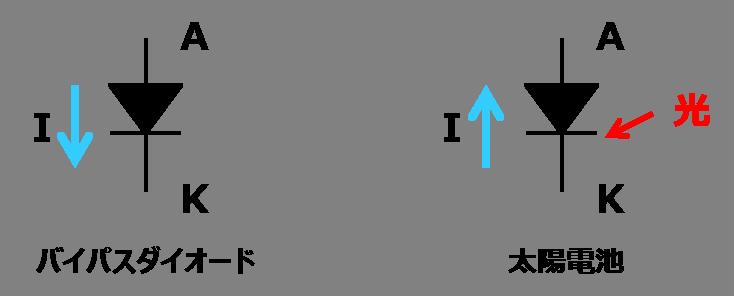 バイパスダイオードと太陽電池の電流の向き