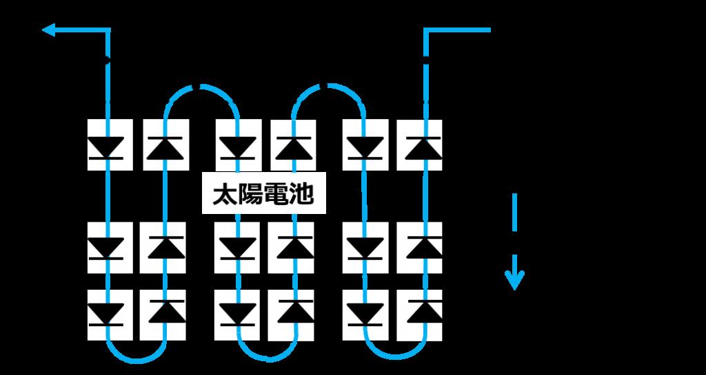 太陽電池のダイオードの向き
