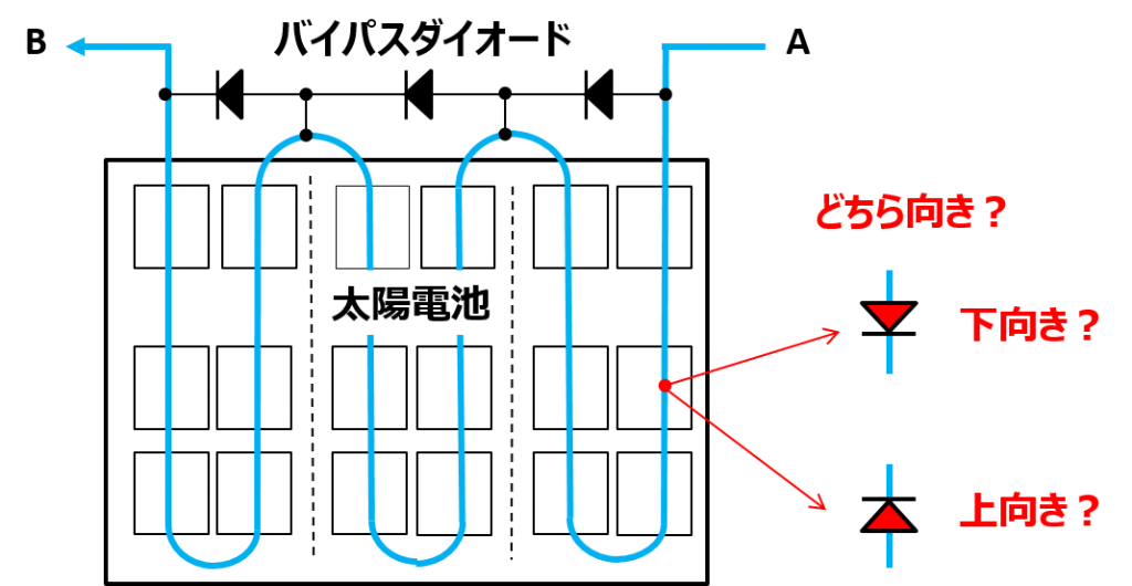 太陽電池 セルのダイオードの向き