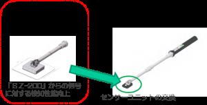 SR-200のSI-200への装着イメージ